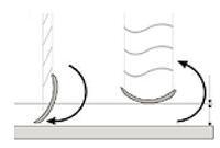 detail naklápění silhouette